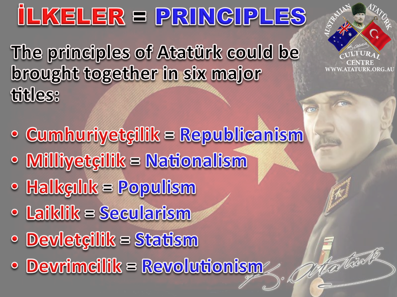 AAKM - Ataturk Principles and Reforms - 2 List